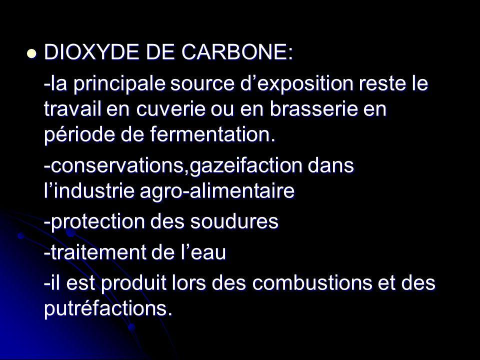 DIOXYDE DE CARBONE: -la principale source d'exposition reste le travail en cuverie ou en brasserie en période de fermentation.