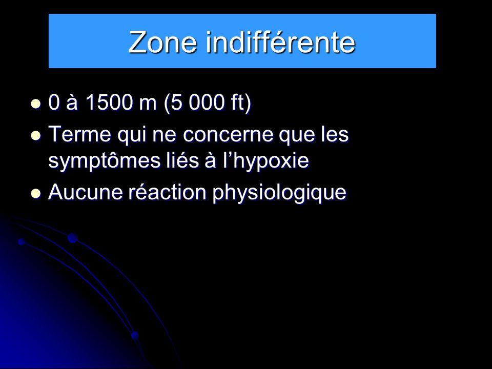 Zone indifférente 0 à 1500 m (5 000 ft)