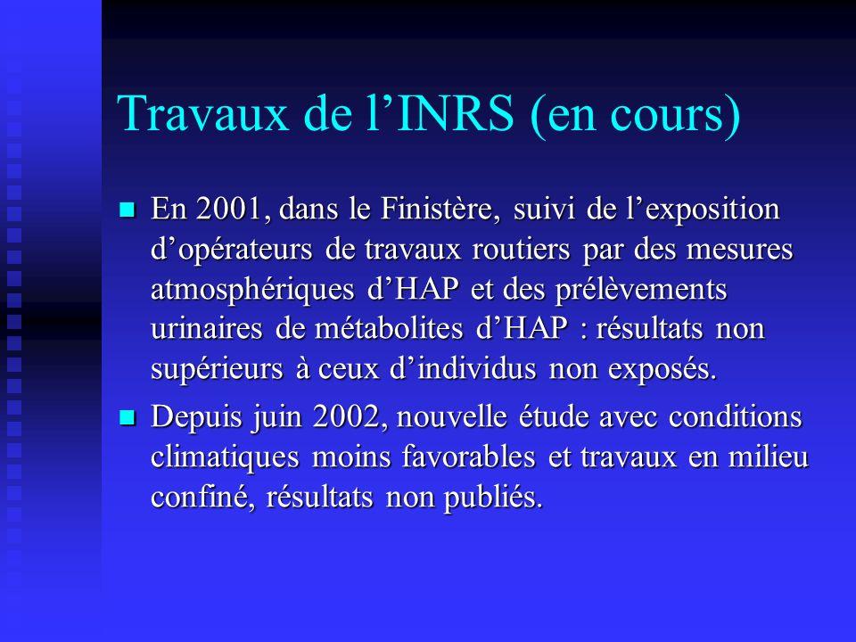 Travaux de l'INRS (en cours)