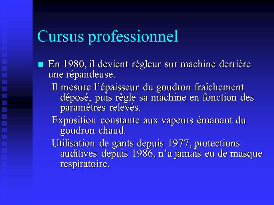 Cursus professionnel En 1980, il devient régleur sur machine derrière une répandeuse.
