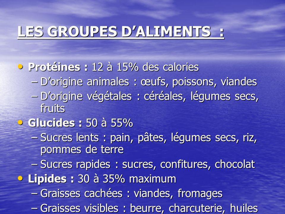 LES GROUPES D'ALIMENTS :