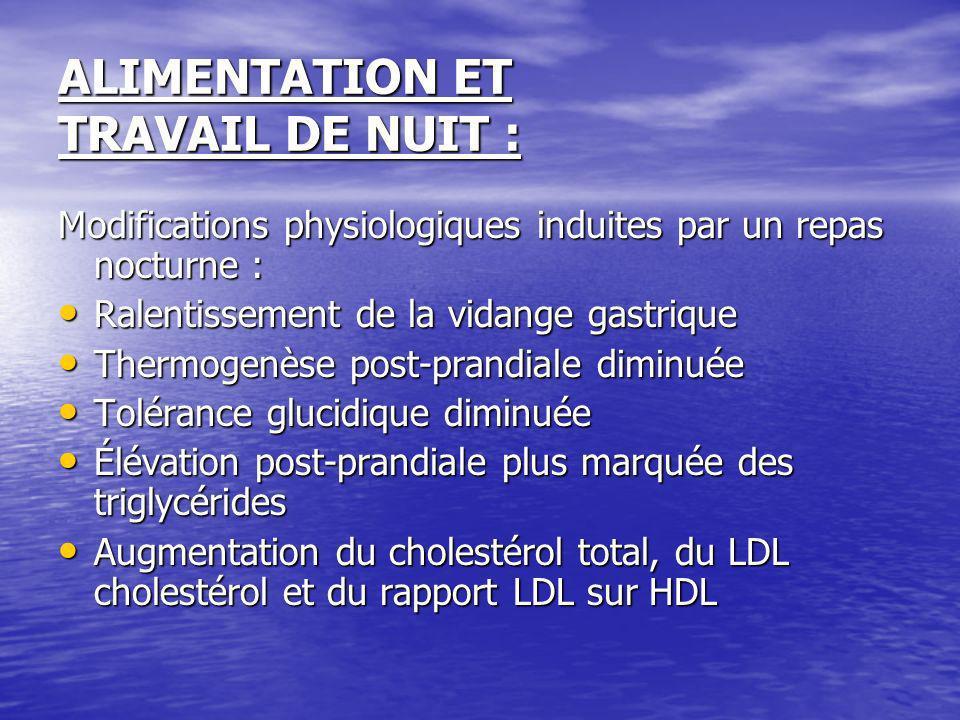 ALIMENTATION ET TRAVAIL DE NUIT :