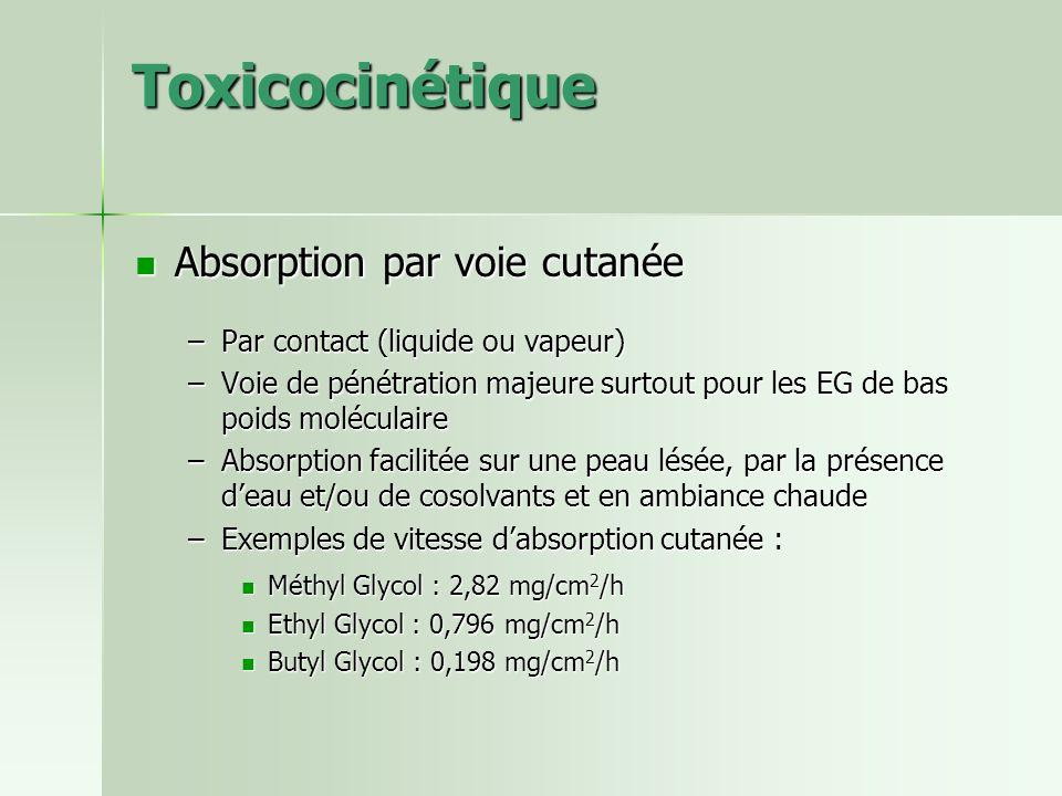 Toxicocinétique Absorption par voie cutanée