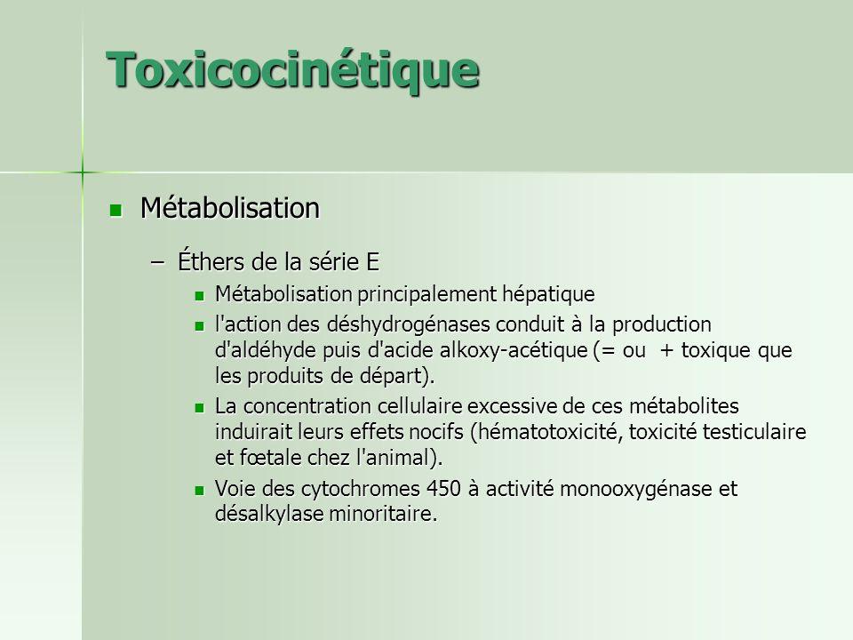 Toxicocinétique Métabolisation Éthers de la série E