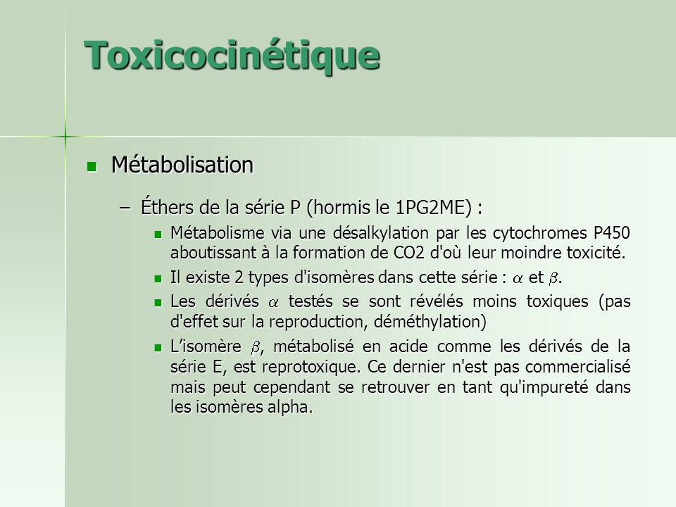 Toxicocinétique Métabolisation