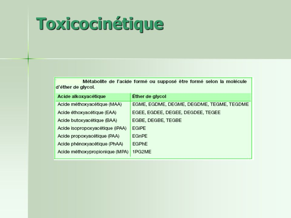 Toxicocinétique