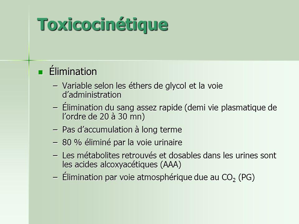 Toxicocinétique Élimination