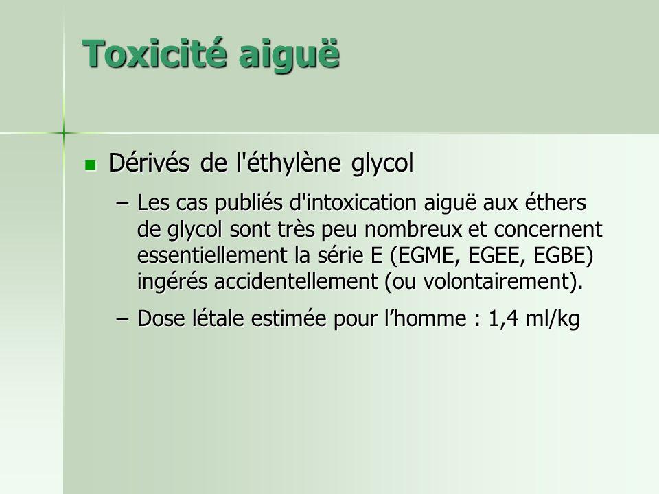 Toxicité aiguë Dérivés de l éthylène glycol