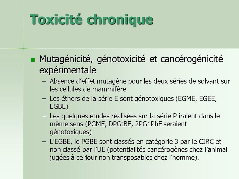 Toxicité chronique Mutagénicité, génotoxicité et cancérogénicité expérimentale.