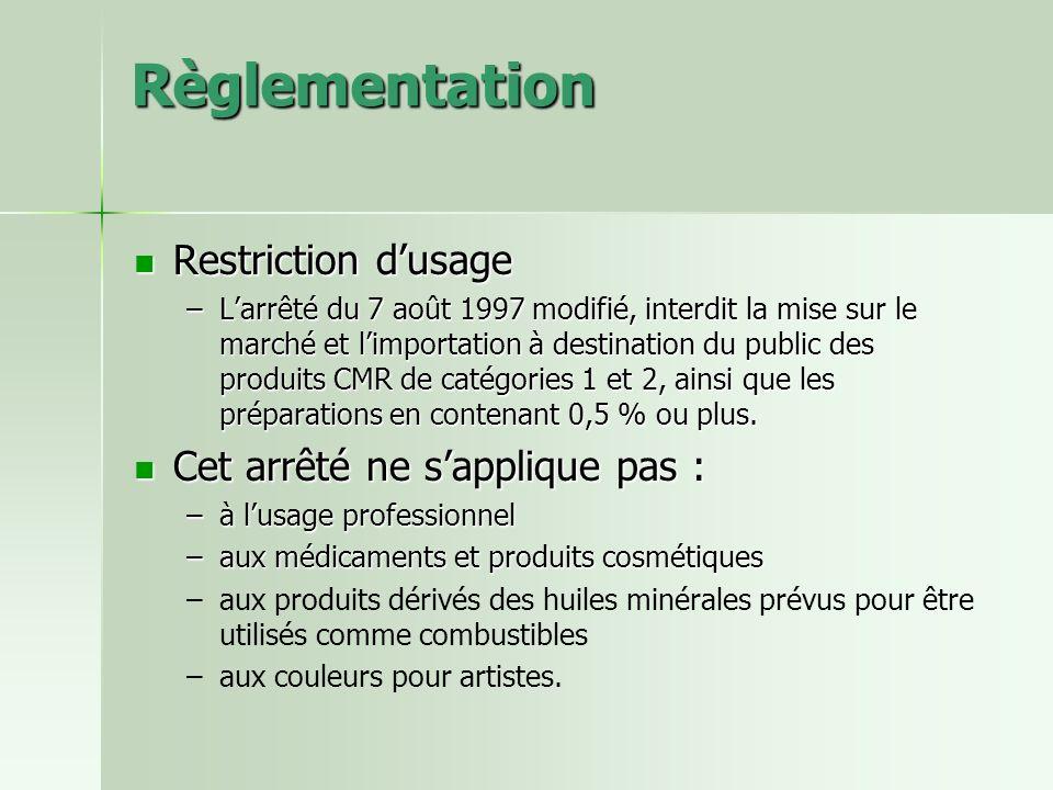 Règlementation Restriction d'usage Cet arrêté ne s'applique pas :