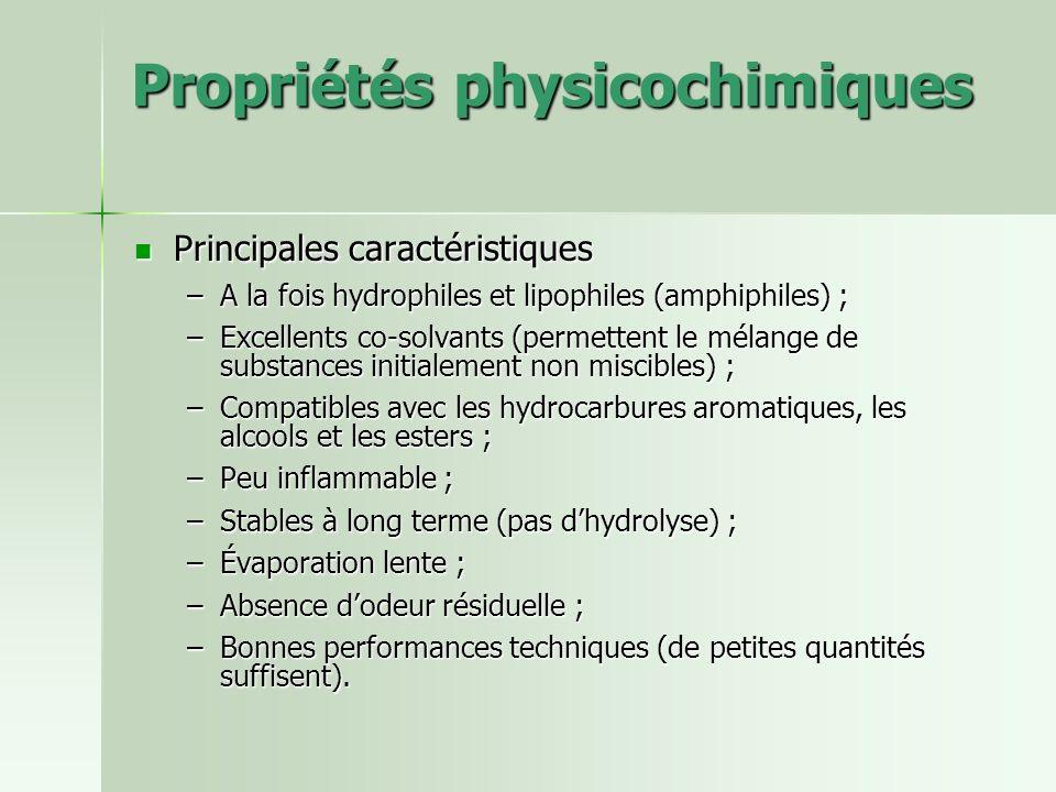 Propriétés physicochimiques