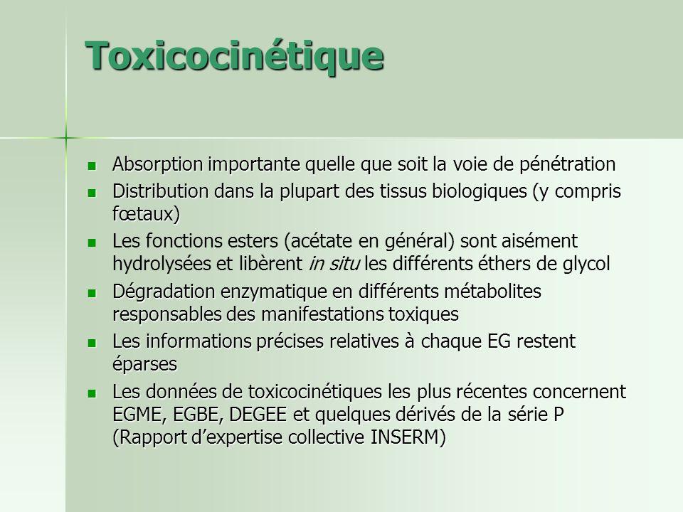 Toxicocinétique Absorption importante quelle que soit la voie de pénétration. Distribution dans la plupart des tissus biologiques (y compris fœtaux)