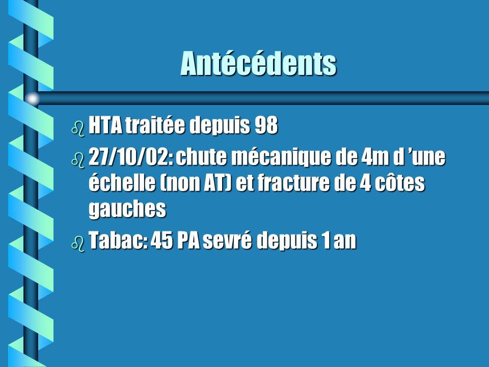 Antécédents HTA traitée depuis 98