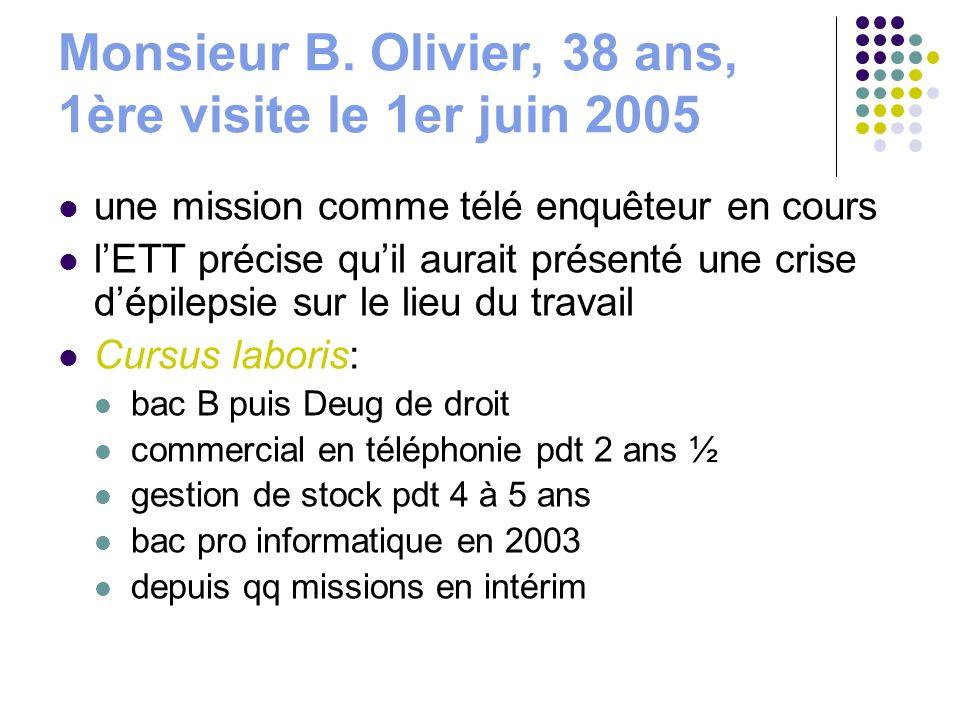 Monsieur B. Olivier, 38 ans, 1ère visite le 1er juin 2005