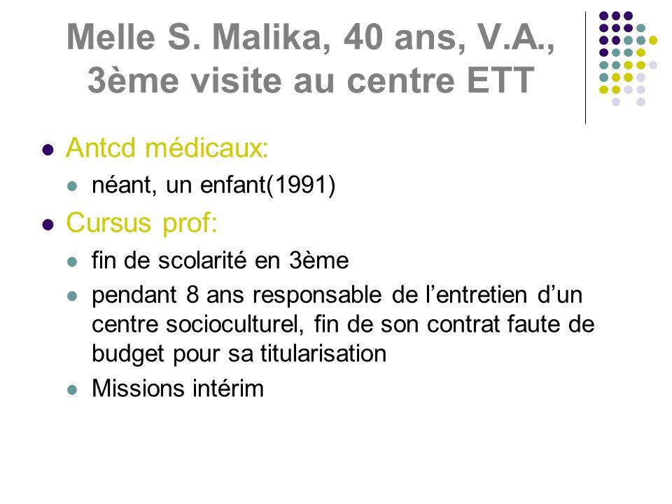 Melle S. Malika, 40 ans, V.A., 3ème visite au centre ETT