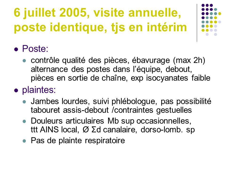 6 juillet 2005, visite annuelle, poste identique, tjs en intérim