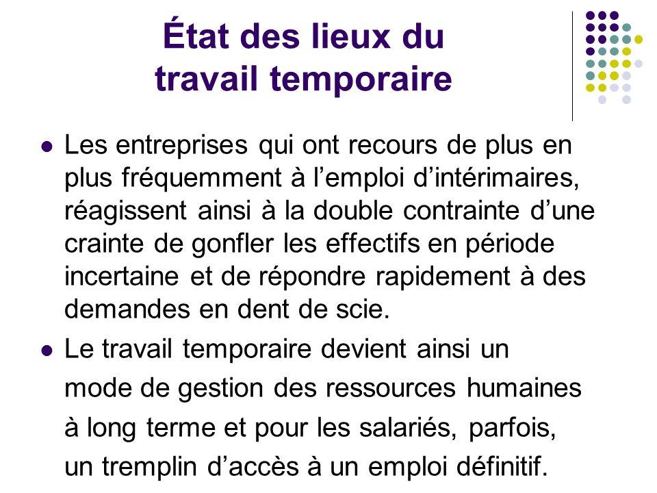 État des lieux du travail temporaire