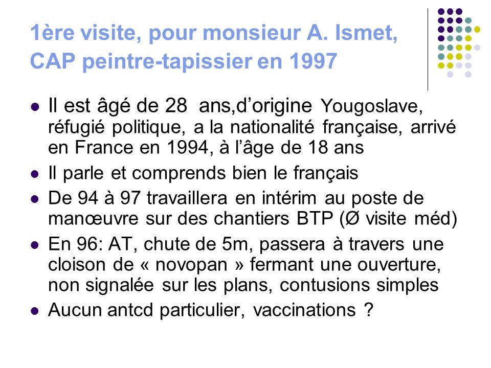 1ère visite, pour monsieur A. Ismet, CAP peintre-tapissier en 1997