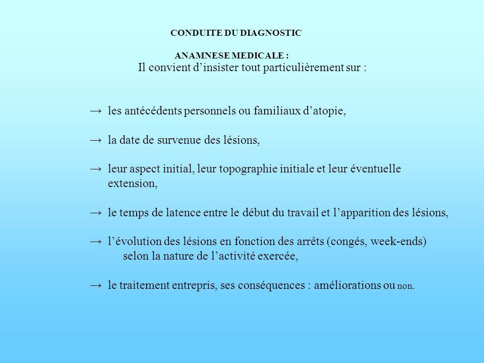 CONDUITE DU DIAGNOSTIC ANAMNESE MEDICALE :