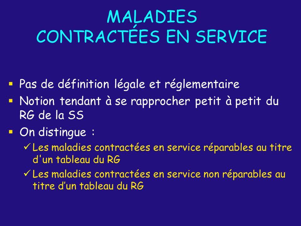 MALADIES CONTRACTÉES EN SERVICE