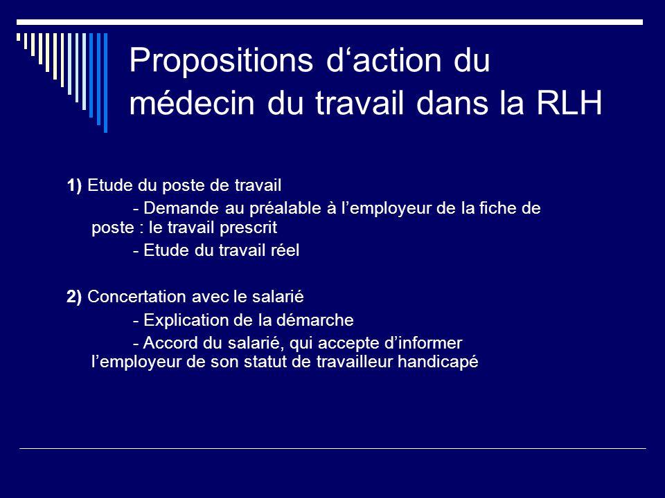 Propositions d'action du médecin du travail dans la RLH
