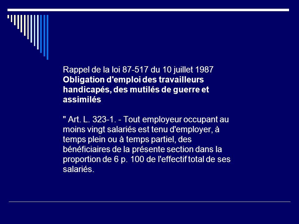 Rappel de la loi 87-517 du 10 juillet 1987 Obligation d emploi des travailleurs handicapés, des mutilés de guerre et assimilés Art.