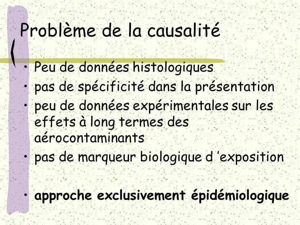 Problème de la causalité
