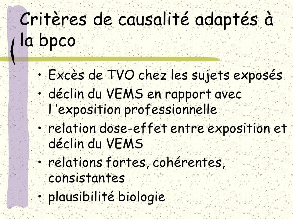 Critères de causalité adaptés à la bpco