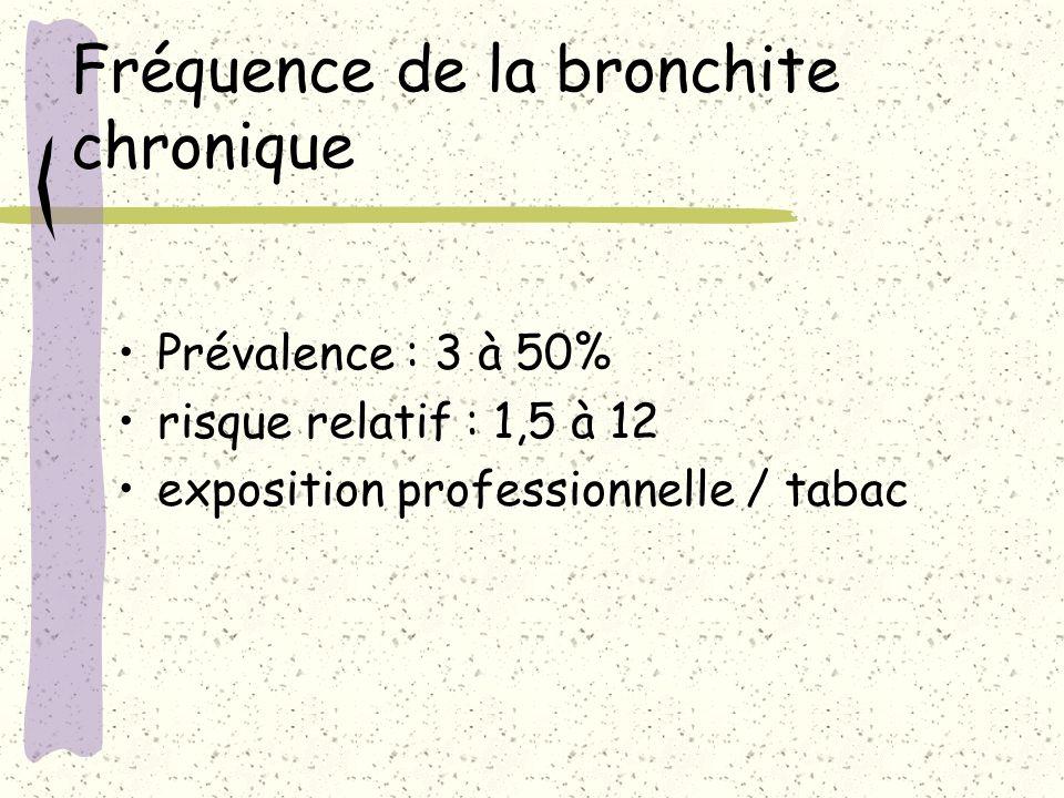 Fréquence de la bronchite chronique