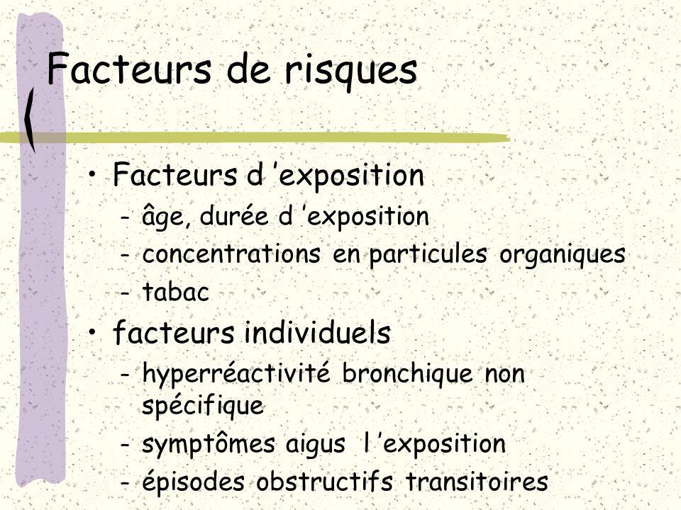 Facteurs de risques Facteurs d 'exposition facteurs individuels