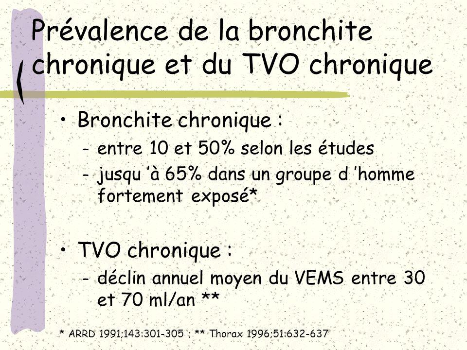 Prévalence de la bronchite chronique et du TVO chronique