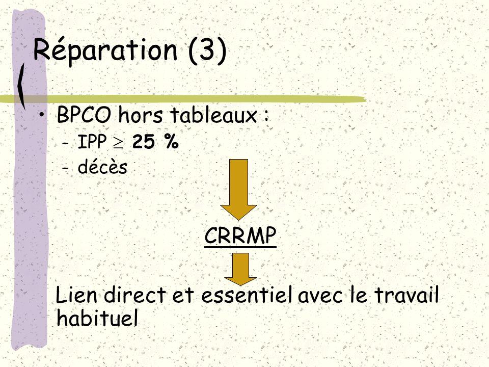 Réparation (3) BPCO hors tableaux : CRRMP