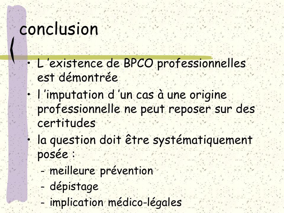 conclusion L 'existence de BPCO professionnelles est démontrée