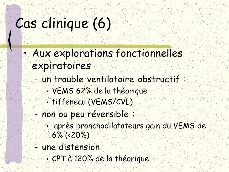 Cas clinique (6) Aux explorations fonctionnelles expiratoires