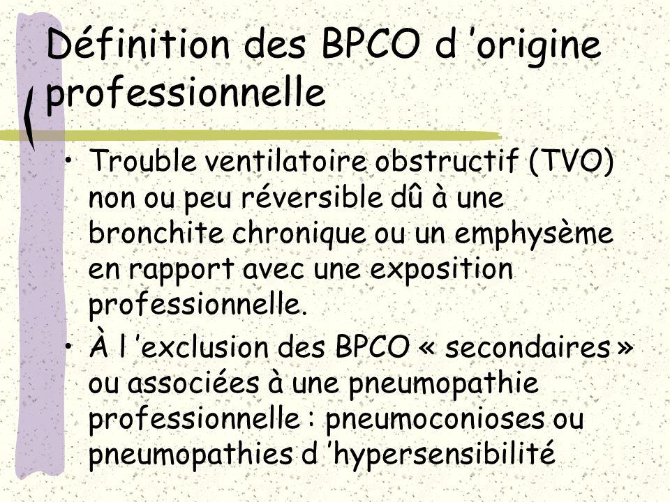 Définition des BPCO d 'origine professionnelle