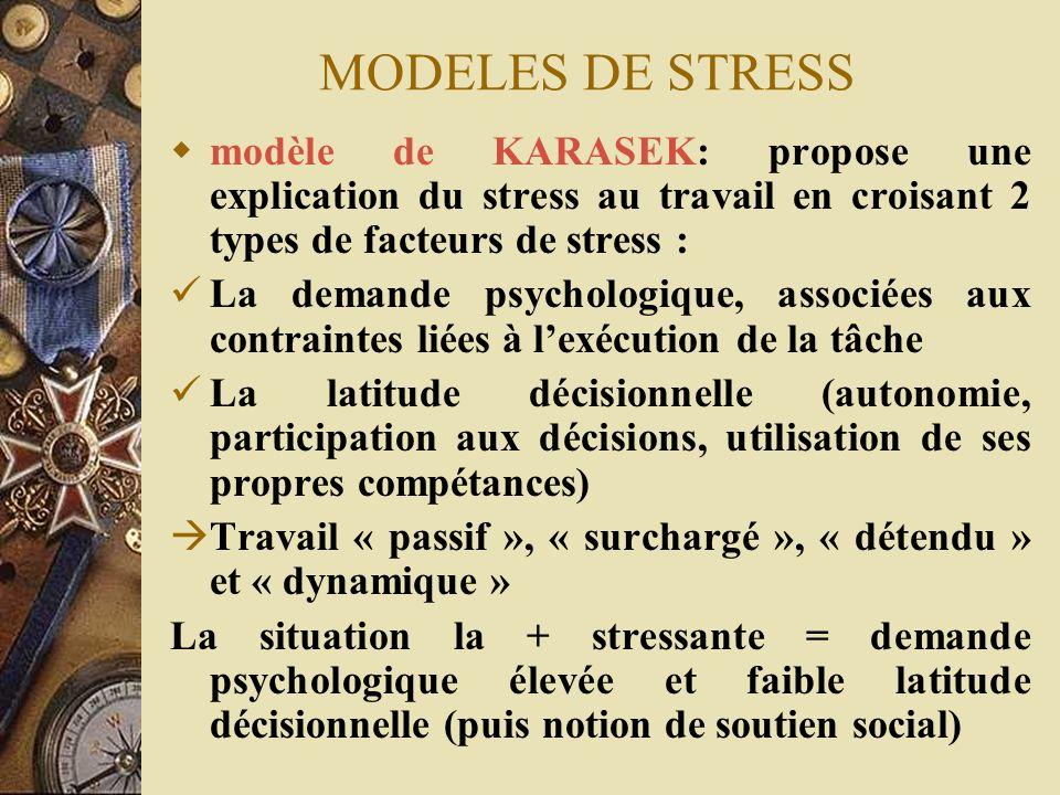 MODELES DE STRESS modèle de KARASEK: propose une explication du stress au travail en croisant 2 types de facteurs de stress :