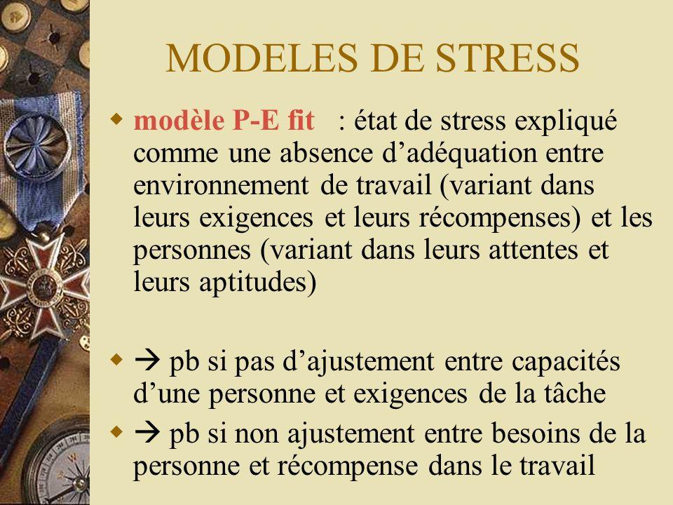 MODELES DE STRESS