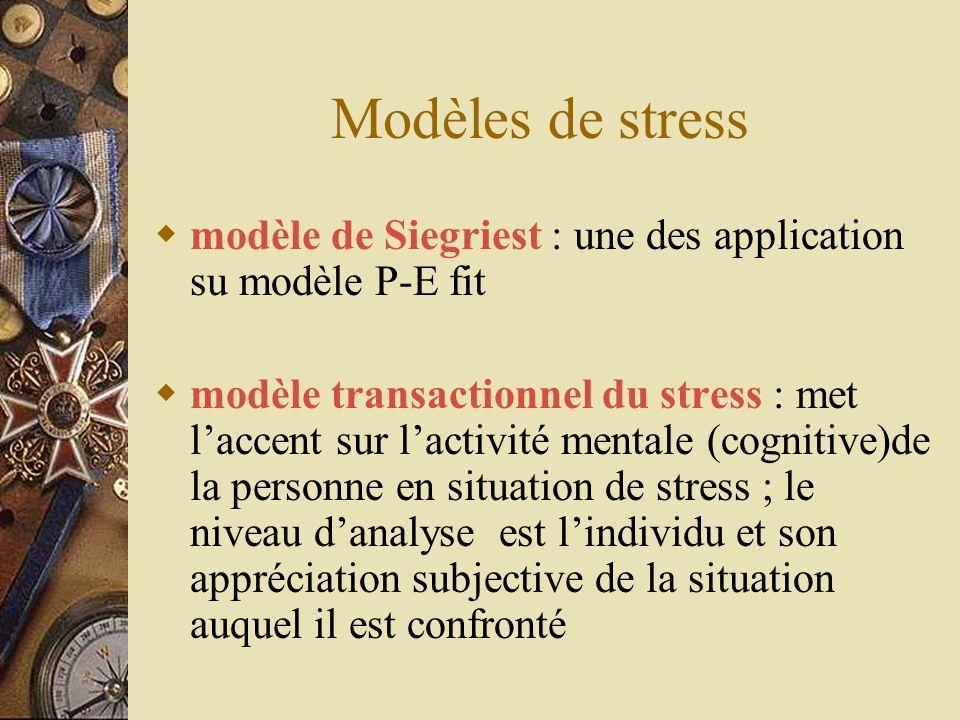Modèles de stress modèle de Siegriest : une des application su modèle P-E fit.