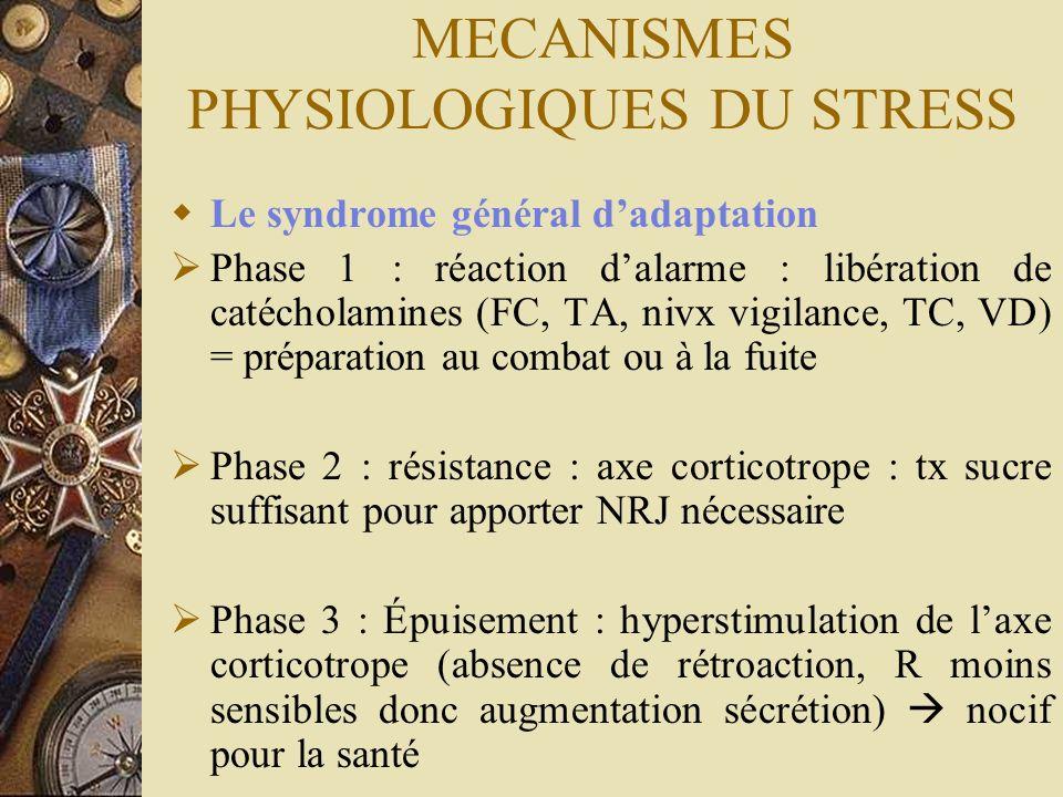 MECANISMES PHYSIOLOGIQUES DU STRESS
