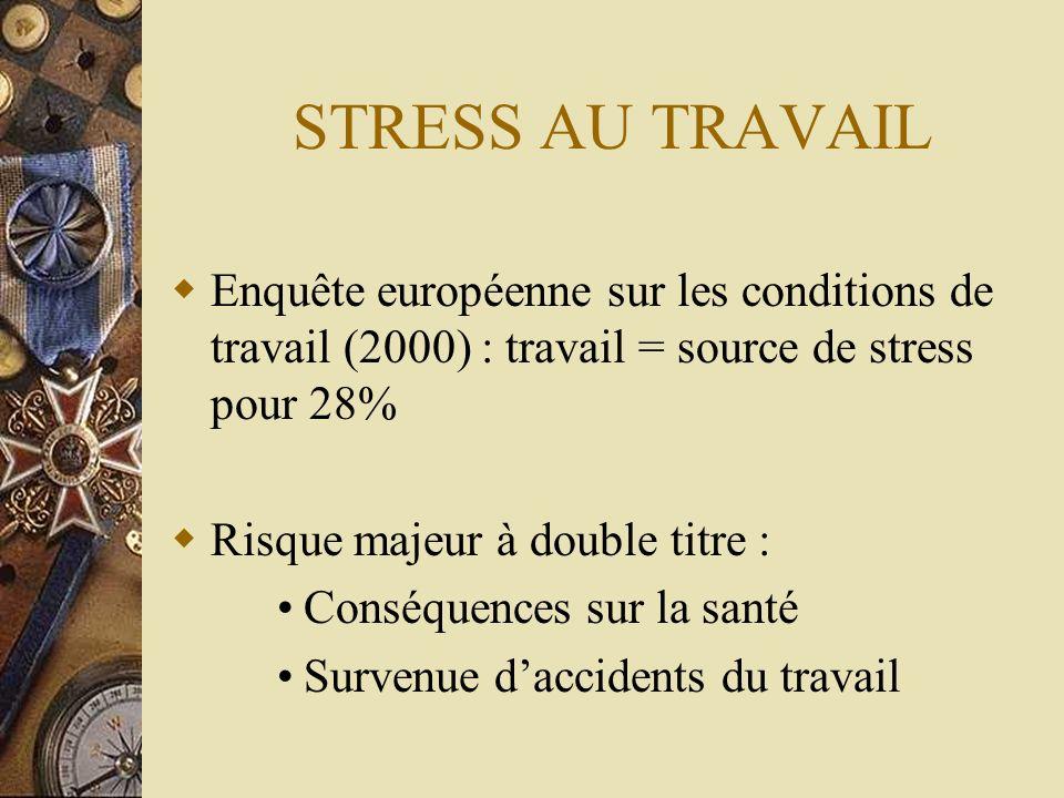 STRESS AU TRAVAIL Enquête européenne sur les conditions de travail (2000) : travail = source de stress pour 28%