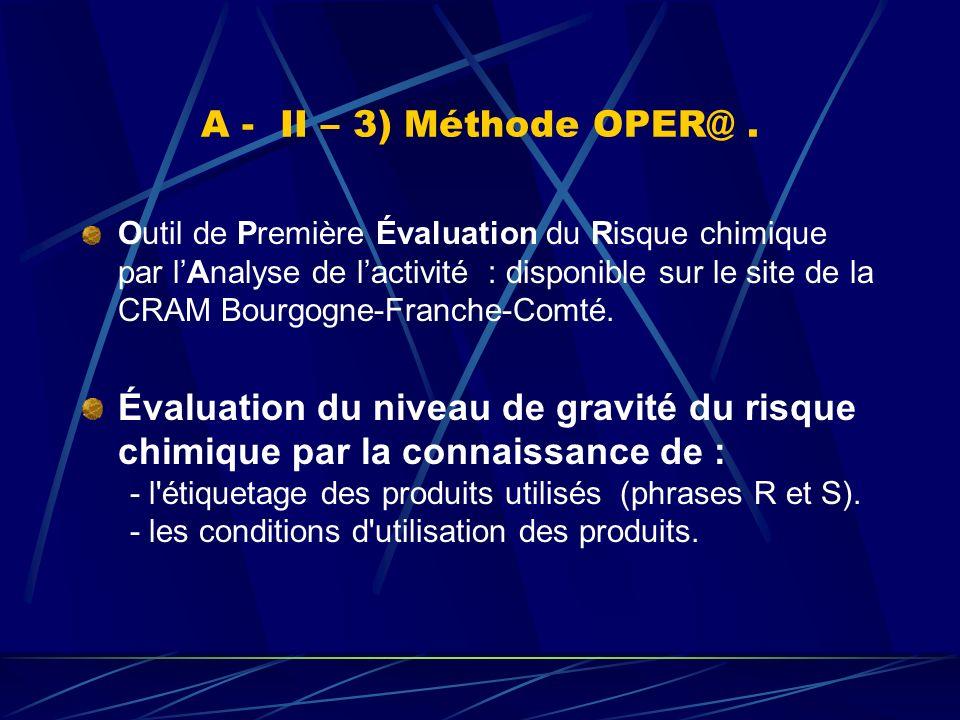 A - II – 3) Méthode OPER@ .