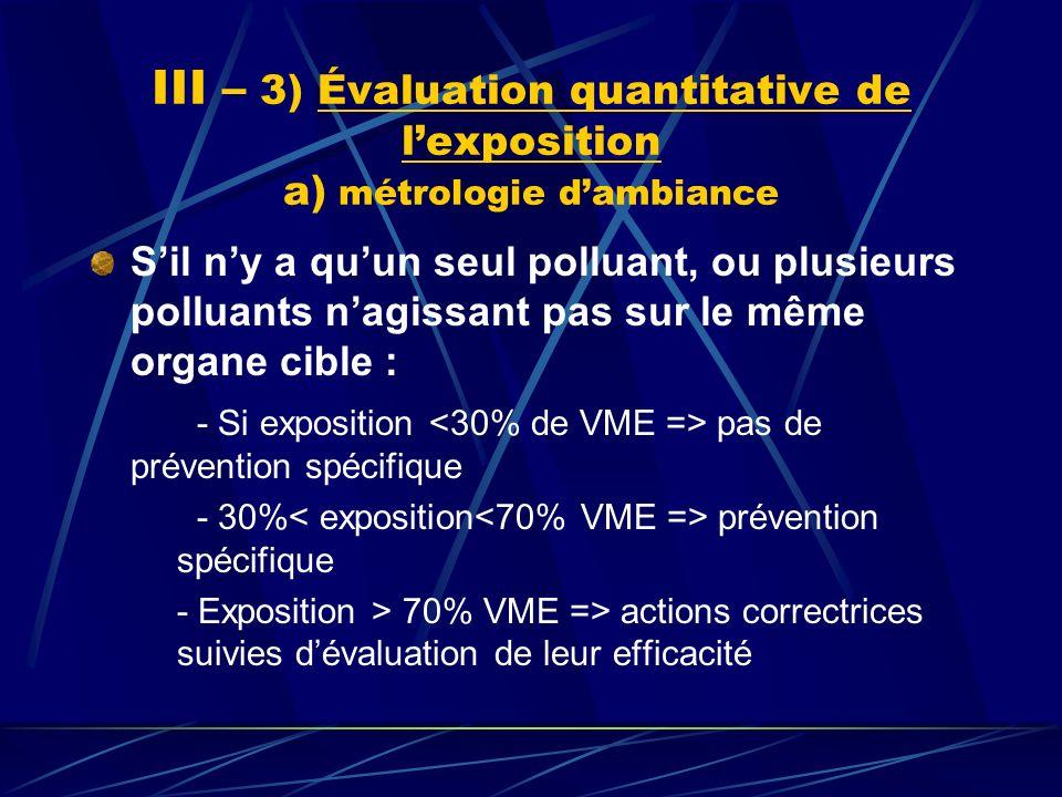 III – 3) Évaluation quantitative de l'exposition a) métrologie d'ambiance