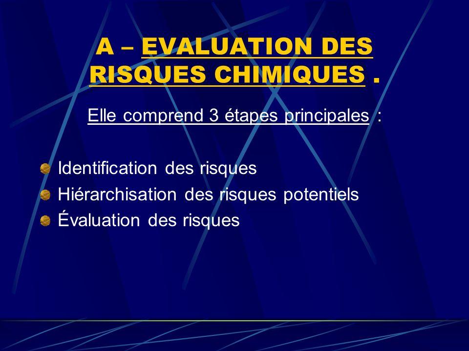 A – EVALUATION DES RISQUES CHIMIQUES .
