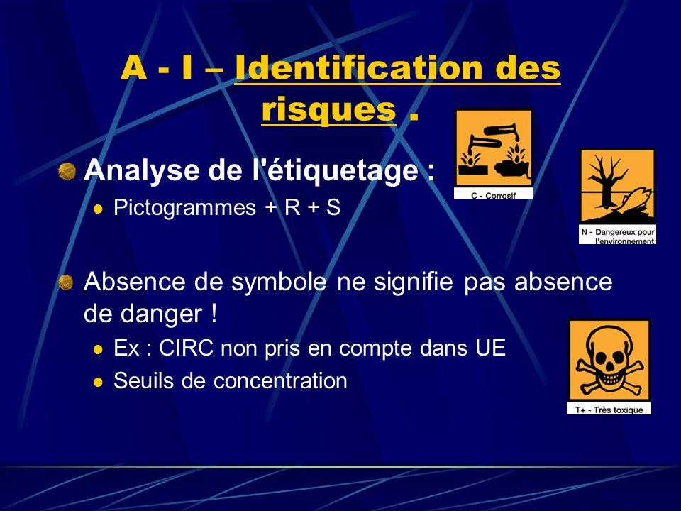 A - I – Identification des risques .