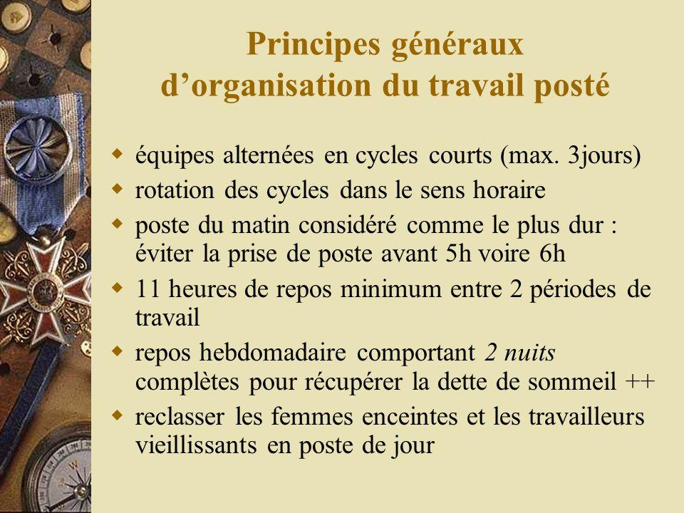 Principes généraux d'organisation du travail posté