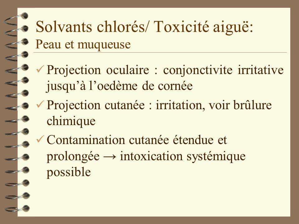 Solvants chlorés/ Toxicité aiguë: Peau et muqueuse