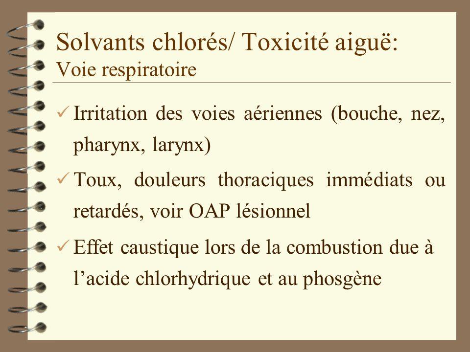 Solvants chlorés/ Toxicité aiguë: Voie respiratoire