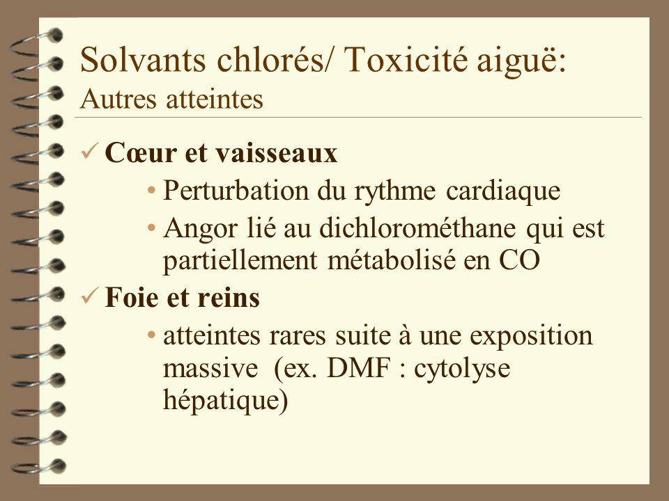 Solvants chlorés/ Toxicité aiguë: Autres atteintes