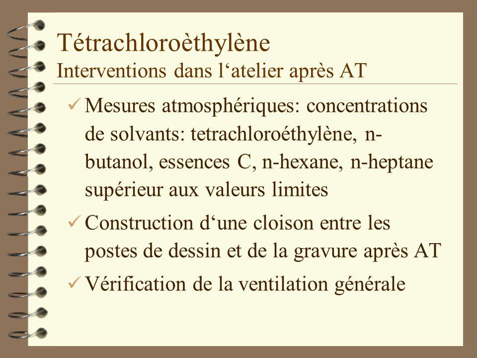 Tétrachloroèthylène Interventions dans l'atelier après AT