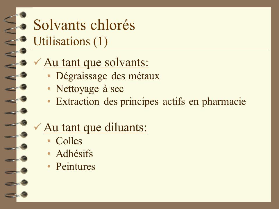 Solvants chlorés Utilisations (1)